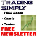 New Resources for Trading the Stock Market
